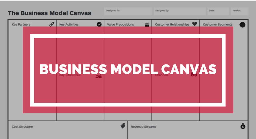 Business Model Canvas auf dunklem Hintergrund