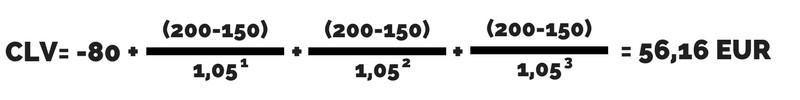 Beispiel zur Berechnung des Customer Lifetime Value (CLV)