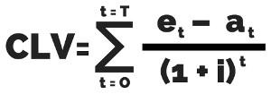 Formel zur Berechnung des Customer Lifetime Value (CLV)