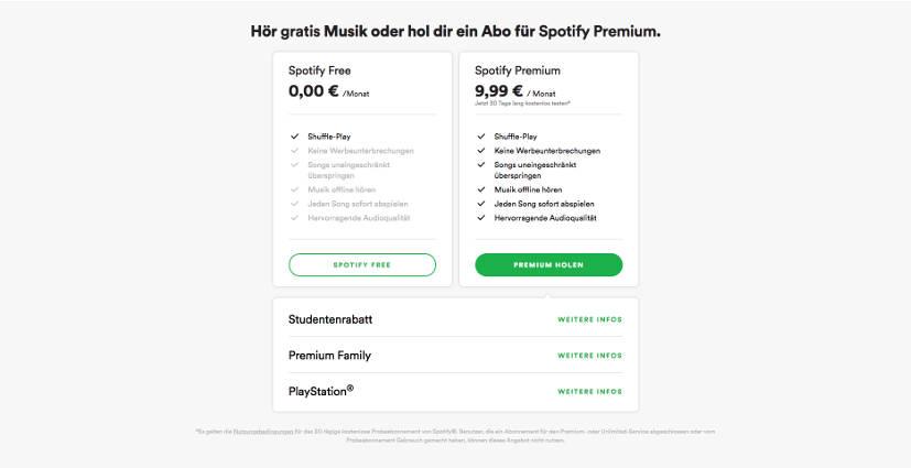Spotify Freemium | Disruptive Geschäftsmodelle