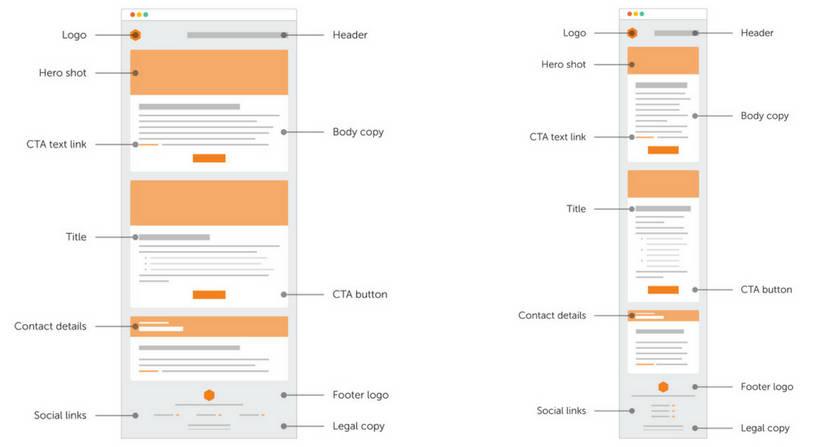 Newsletter Wireframes Desktop und Mobile