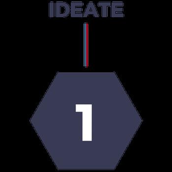 Ideate Phase - Startup Framework Einstein1
