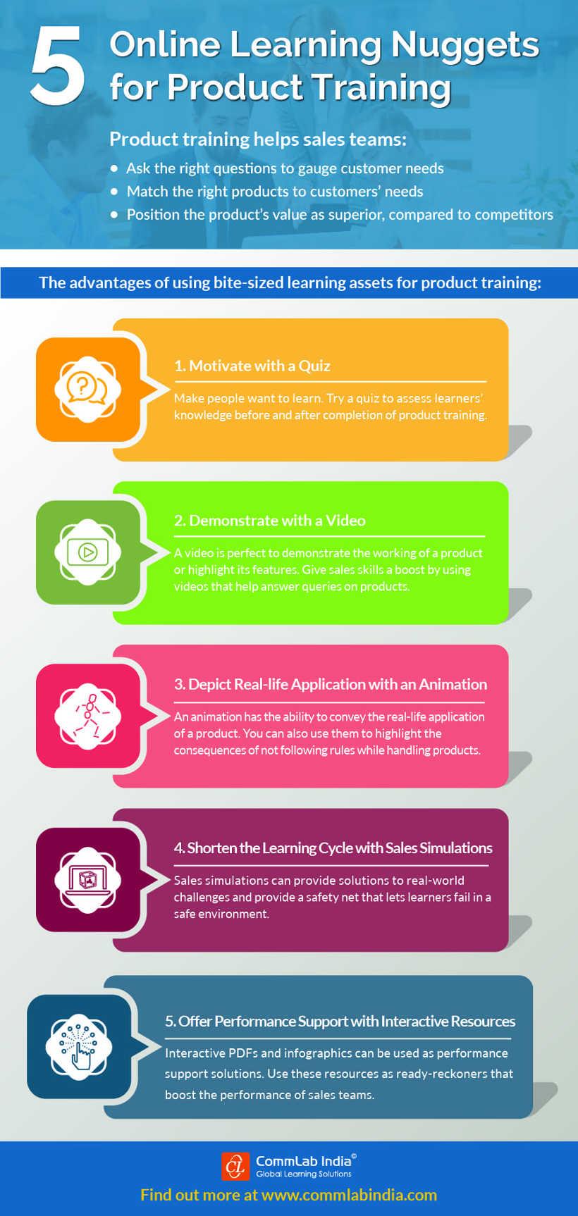 Learning Nuggets Infografik