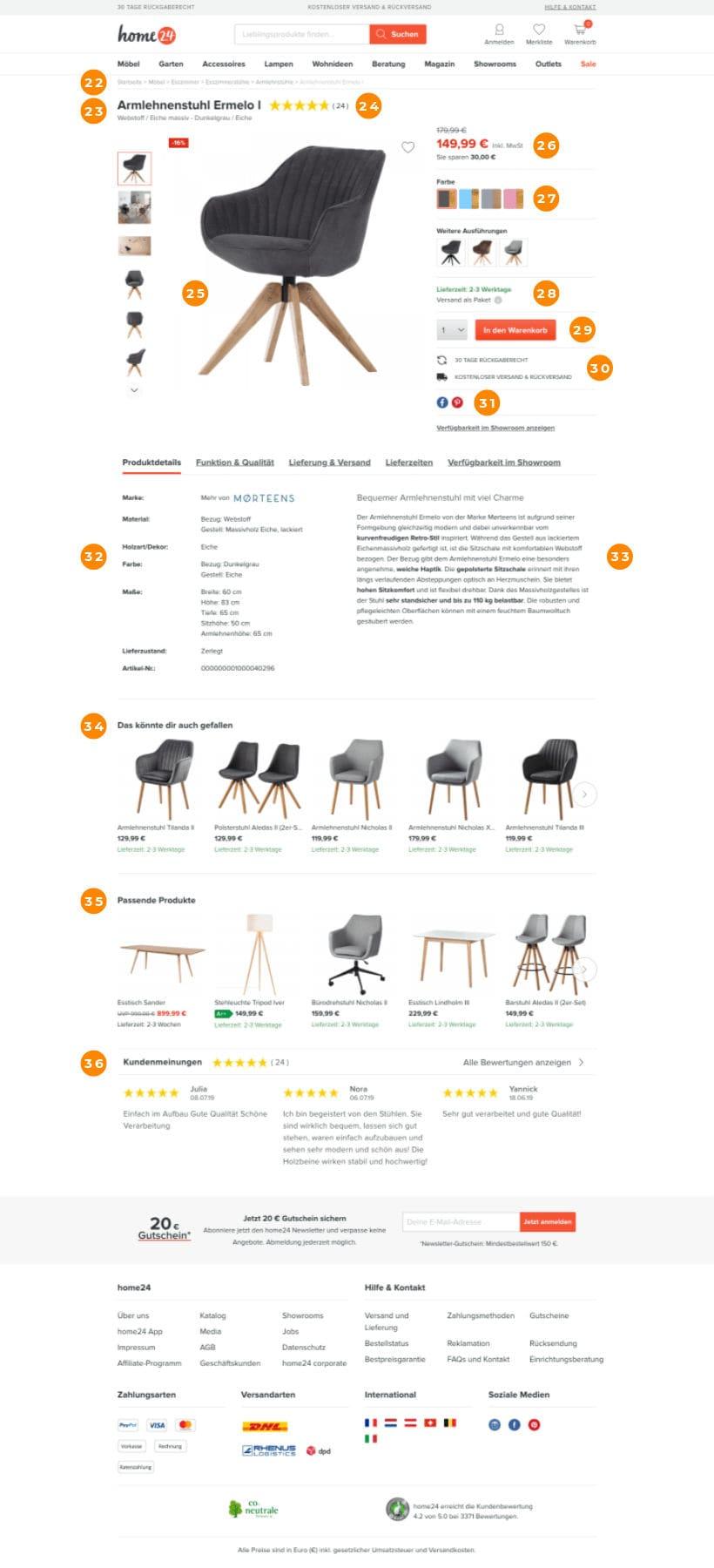 Produktdetail-Seite von home24