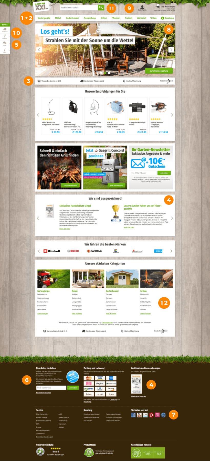 E-Commerce SEO für die Startseite am Beispiel von GartenXXL