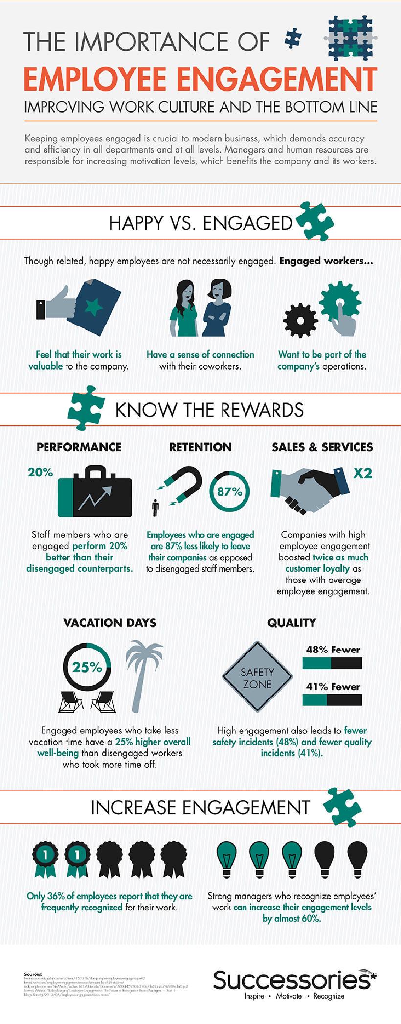 Corporate Entrepreneurship Vorteile