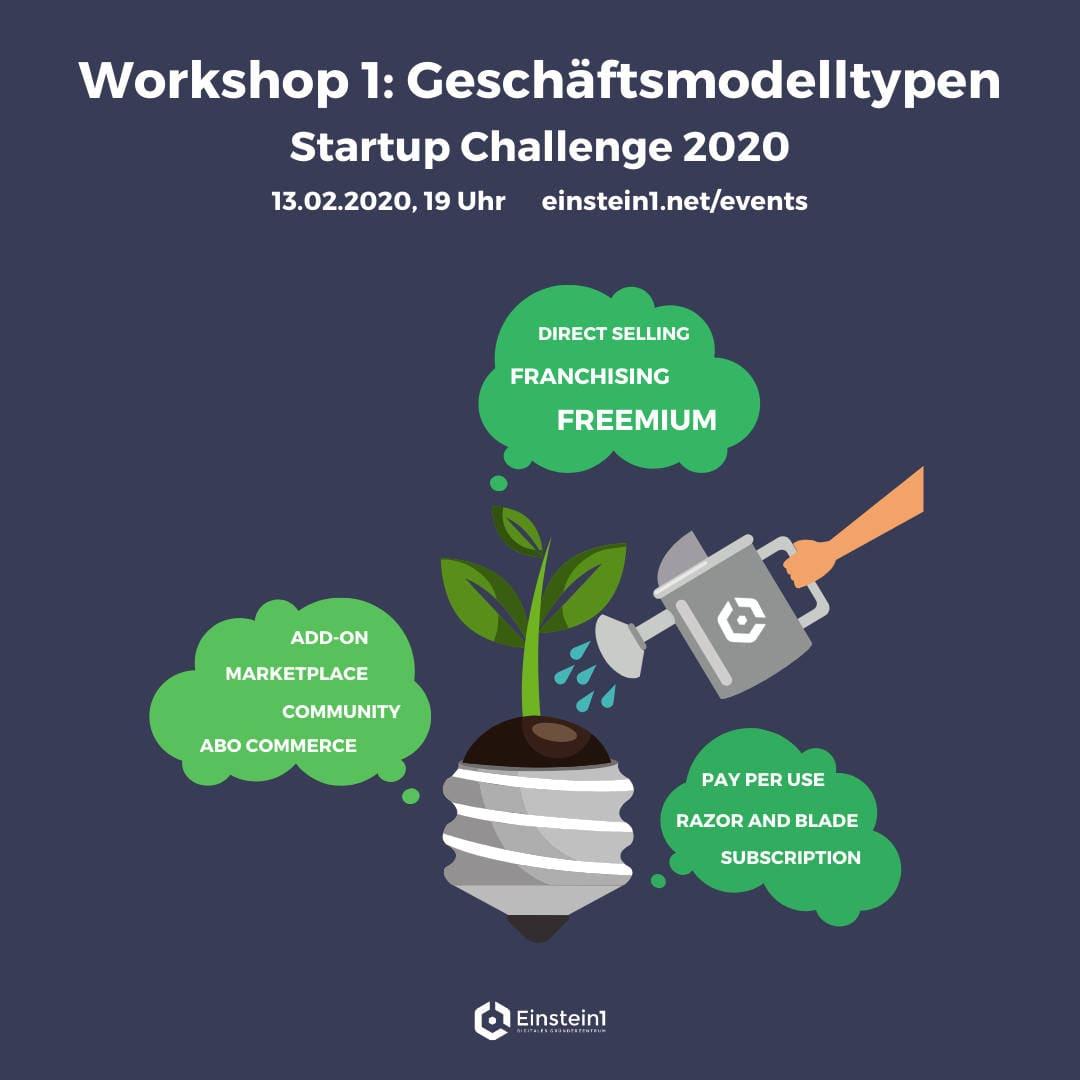 Workshop Geschäftsmodelltypen Startup Challenge 2020