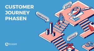 Customer Journey Phasen