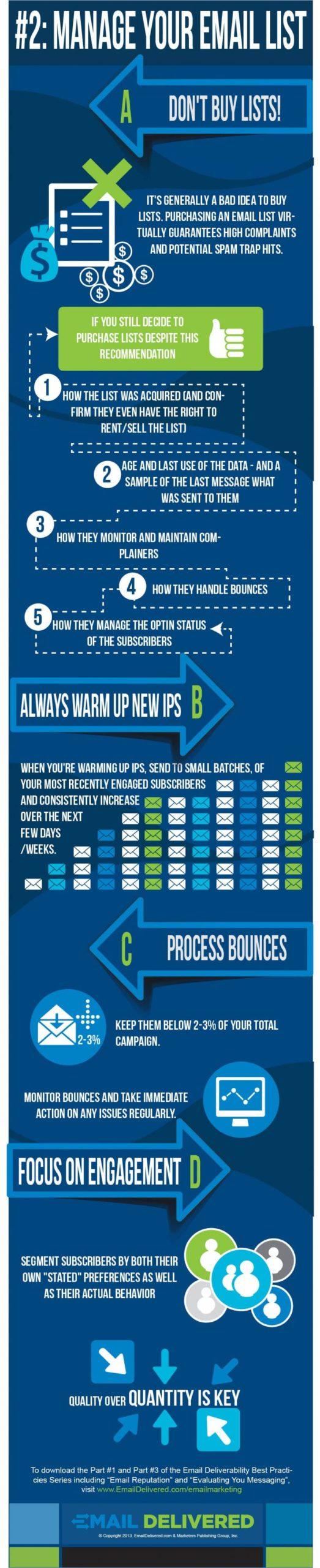 Infografik E-Mail-Zustellbarkeit