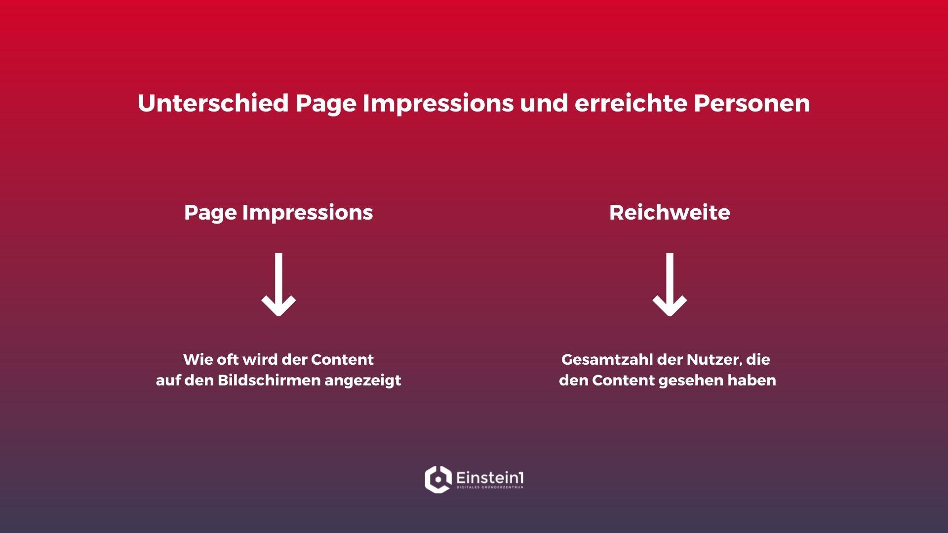 kennzahlen-online-marketing-page-impressions-einstein1